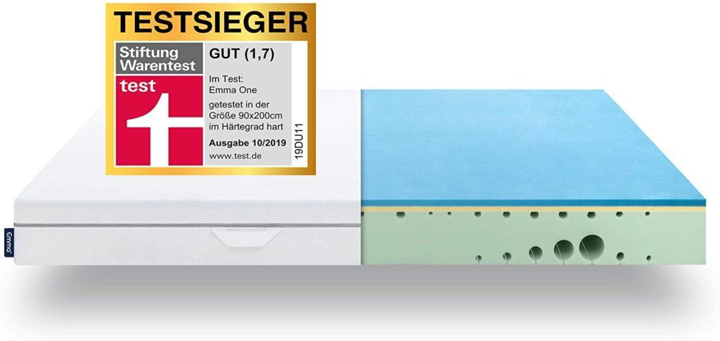 Testsieger Matratze 90x200 cm