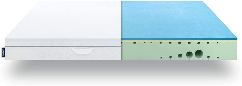 Kaltschaummatratze 100x200 cm
