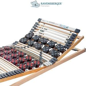 Ravensberger Lattenrost